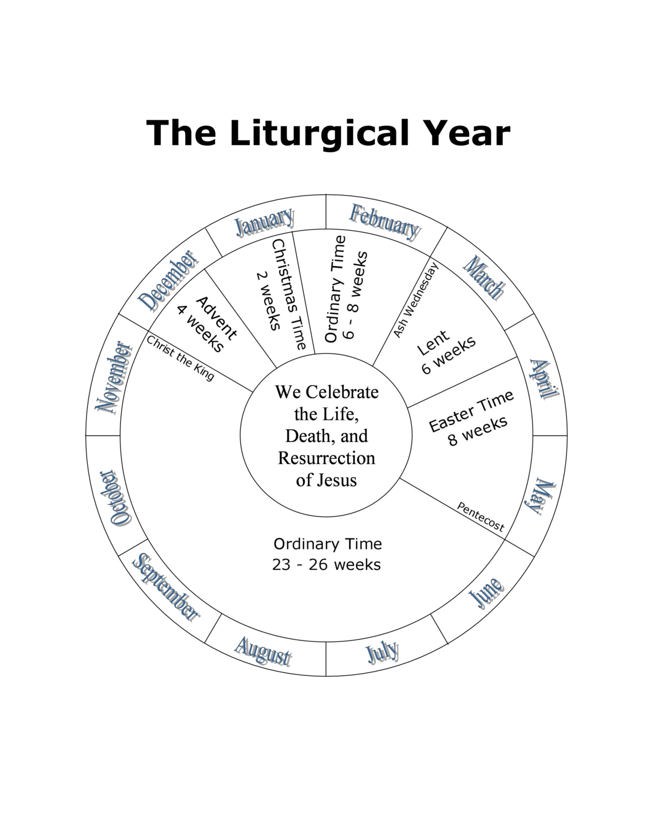 Liturgical Year Coloring Page