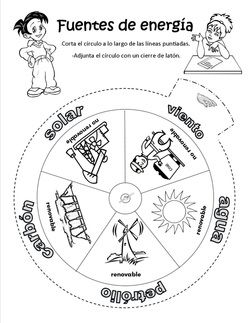 Check our new physical science pages English and Spanish