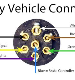 trailer wiring diagram guide hitchanything com rv 7 pin trailer wiring diagram electric brakes 7 pin trailer plug wiring diagram [ 1300 x 730 Pixel ]