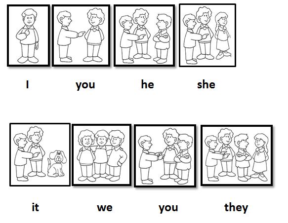 Students cut and paste the Personal Pronouns on their