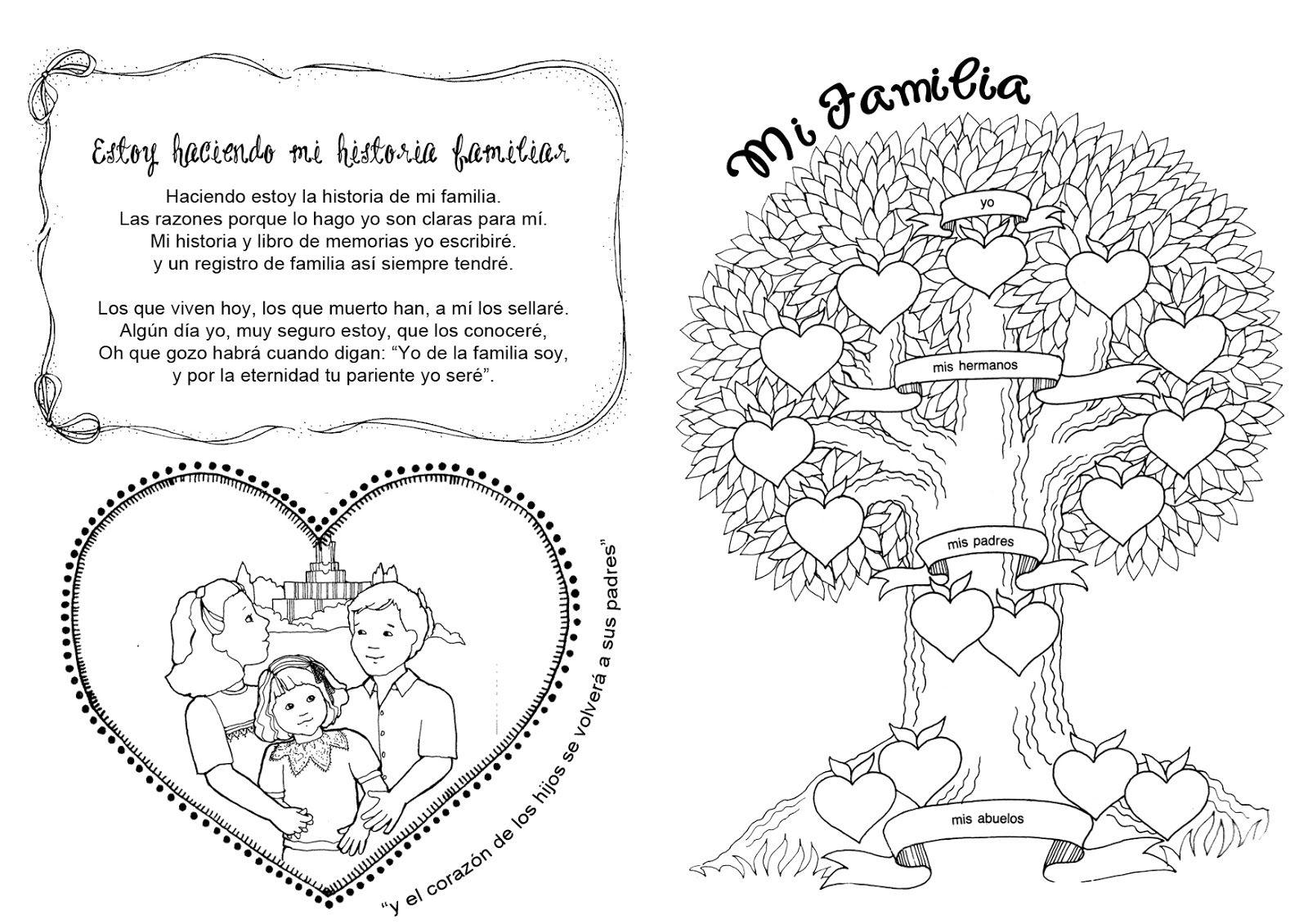 Las Ordenanzas Del Sacerdocio Y La Obra Del Templo