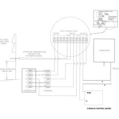 Aprilaire 600 Wiring Diagram Lifan 50cc 60 Install Problem Doityourself