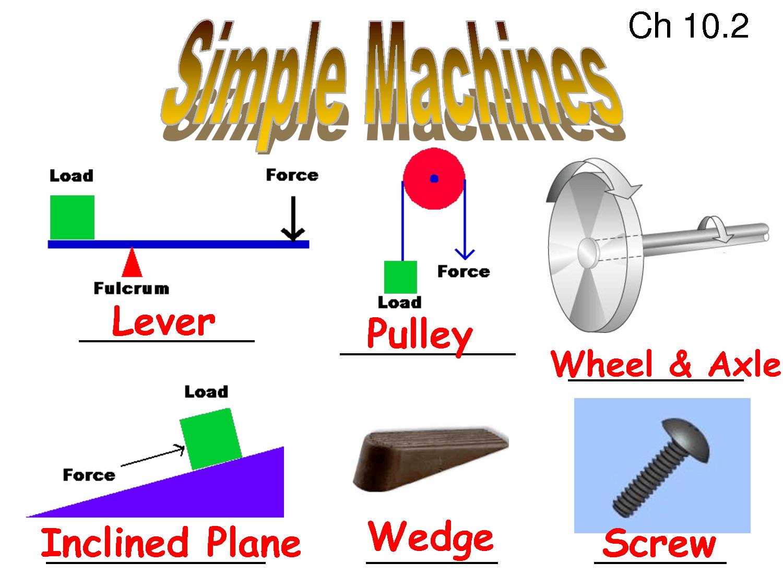 Simple Machines Intro
