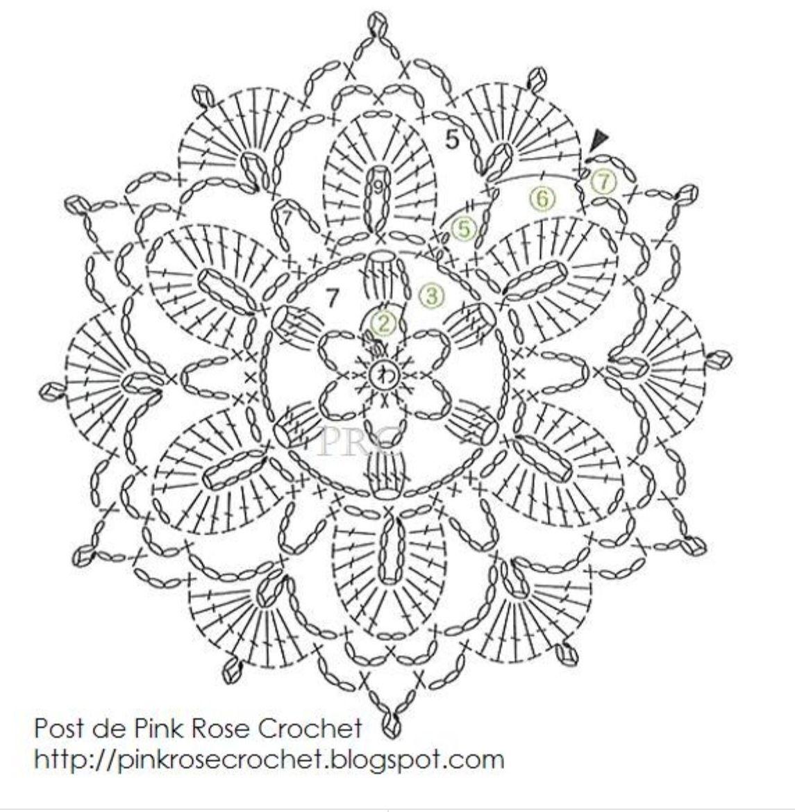 diagram crochet coaster grundfos aquastat wiring pin von garni auf motive häkeln pinterest gehäkelte