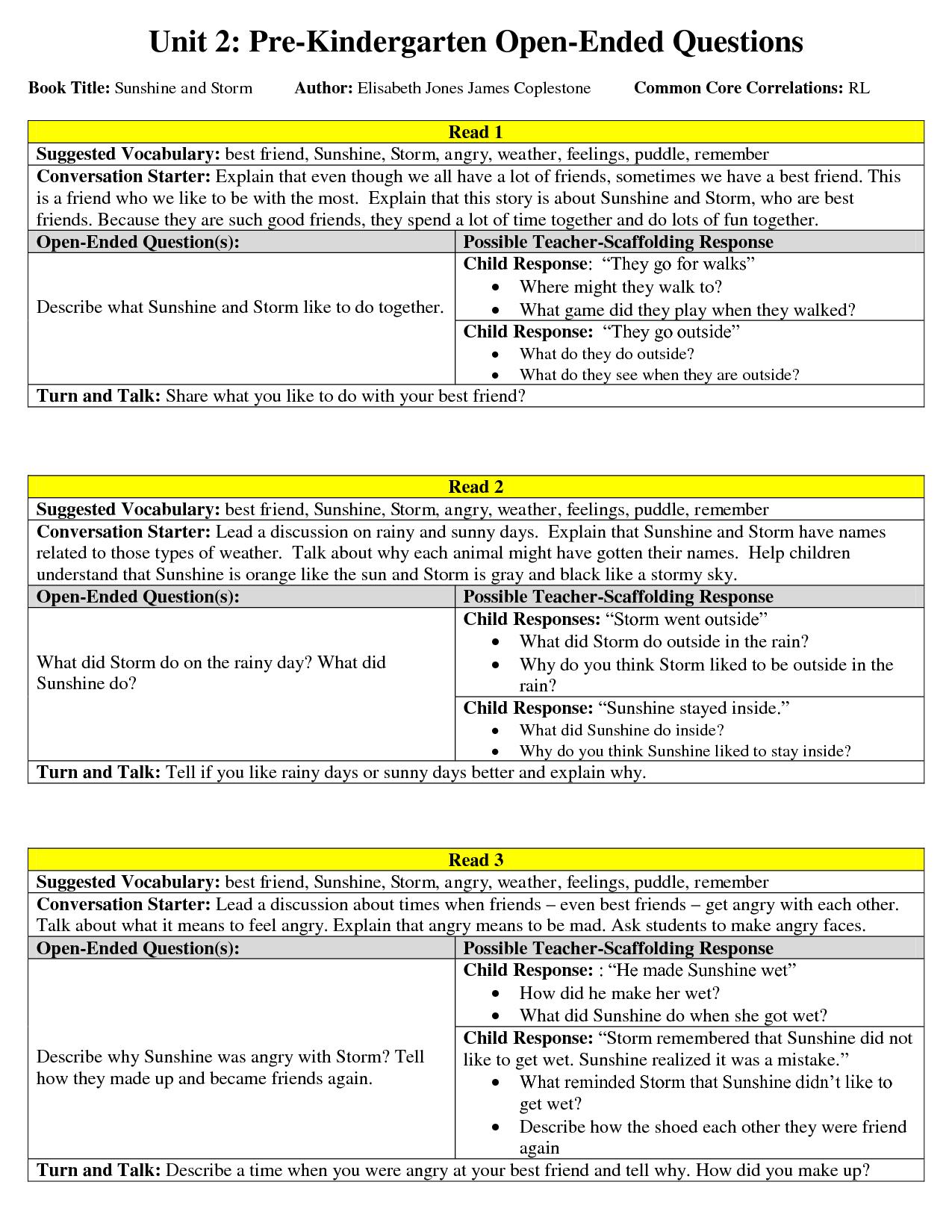 Common Core Lessons For Kindergarten Pre Kindergarten Lesson Plan