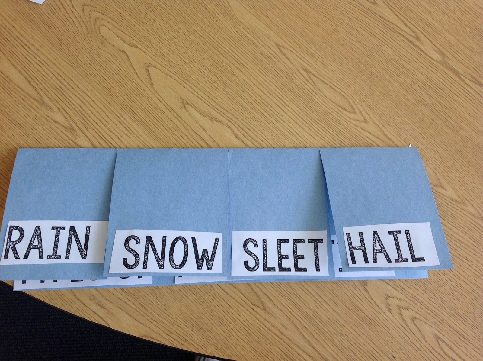 All About Weather Unit Ideas Including A Foldable To Illustrate Four Kinds Of Precipitation