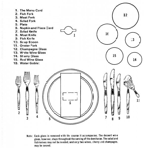 Formal place setting with the oyster fork on the right