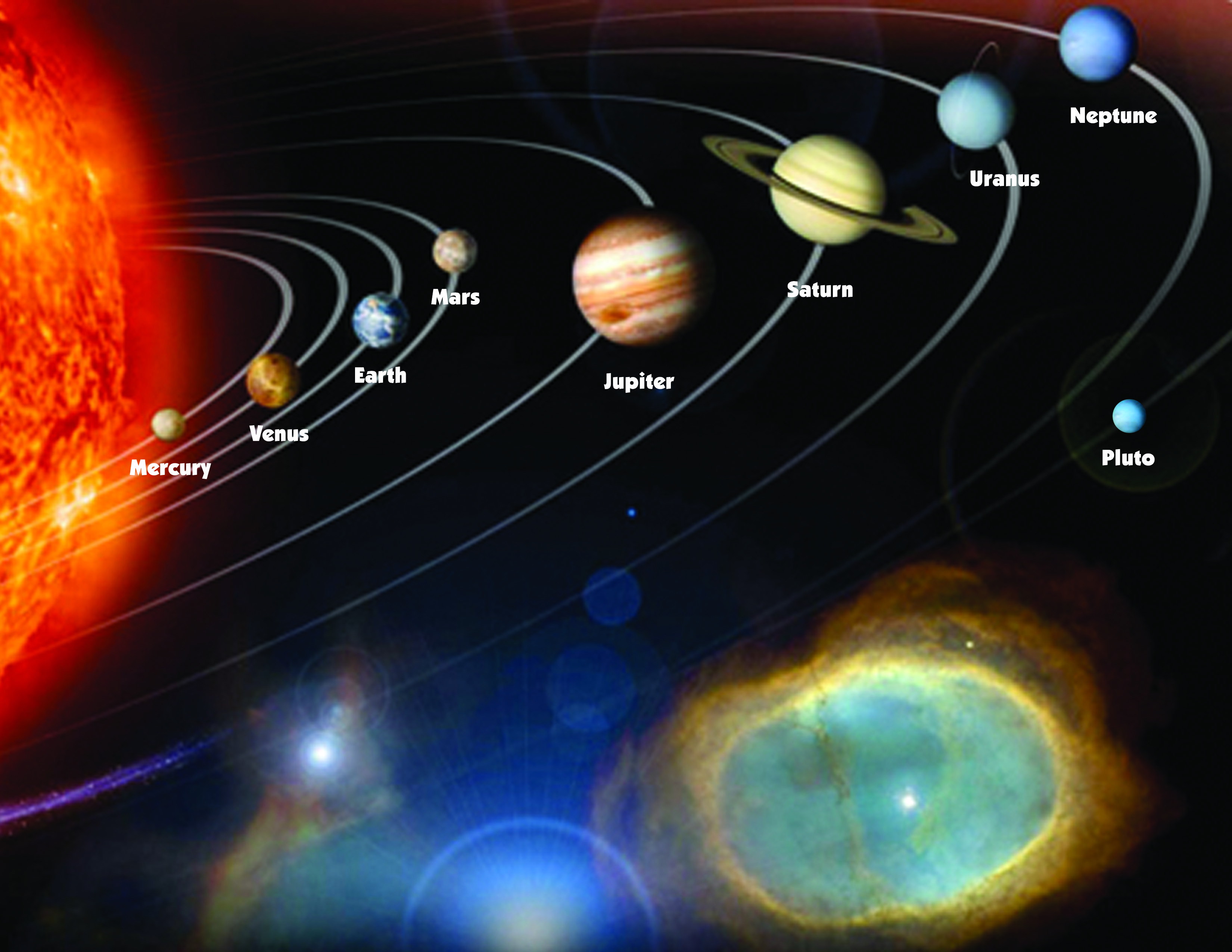 Printable Solar System Diagram For The Day 1 Craft