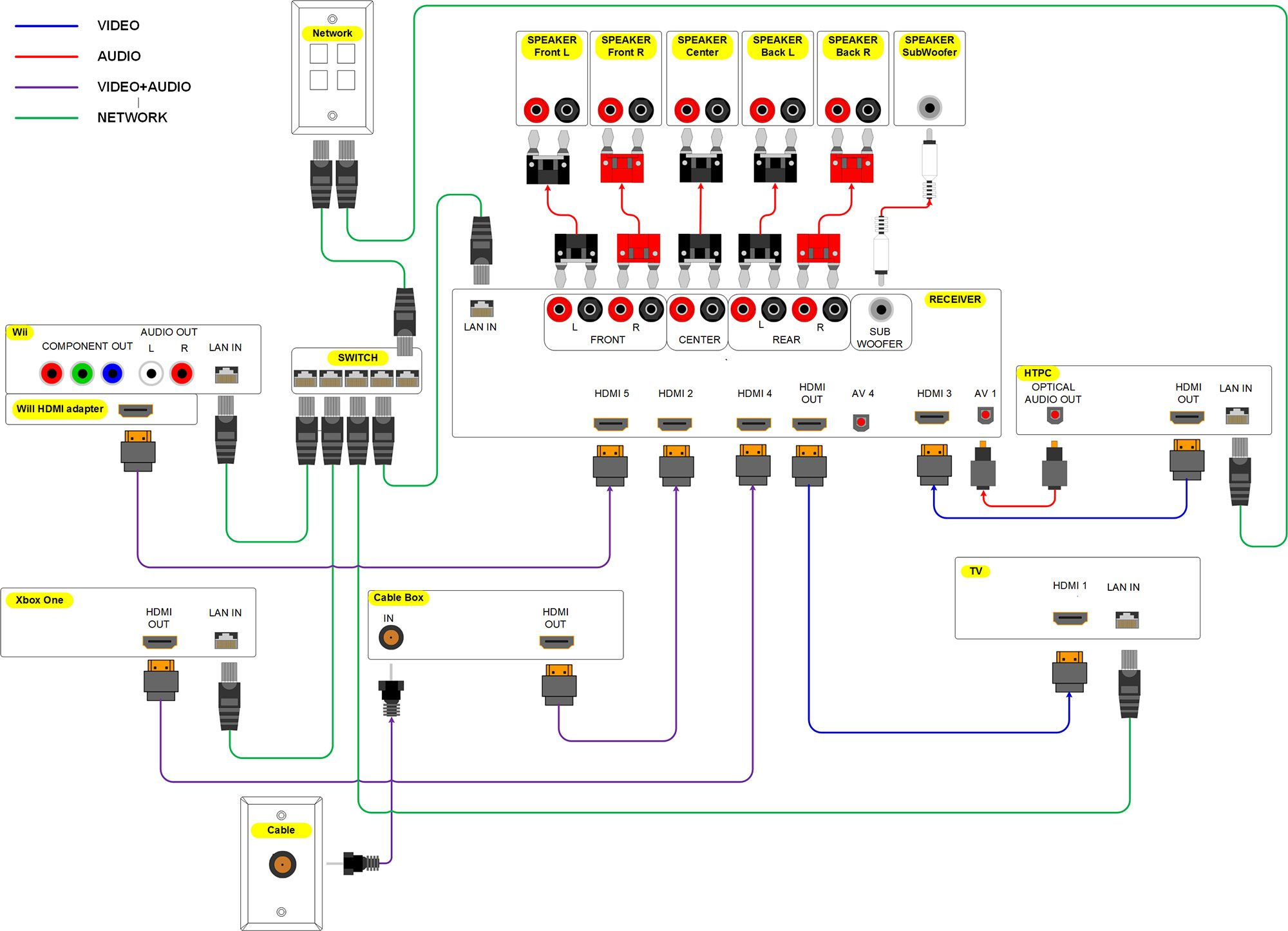 home theatre system wiring diagram lighting circuit theater click it to see the big 2000