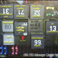 Automobile Ac Wiring Diagram 2003 Ford Taurus Stereo Volkswagen+cabriolet+1990+part+numbers+and+diagram | Click Here For A Manual Supplement ...