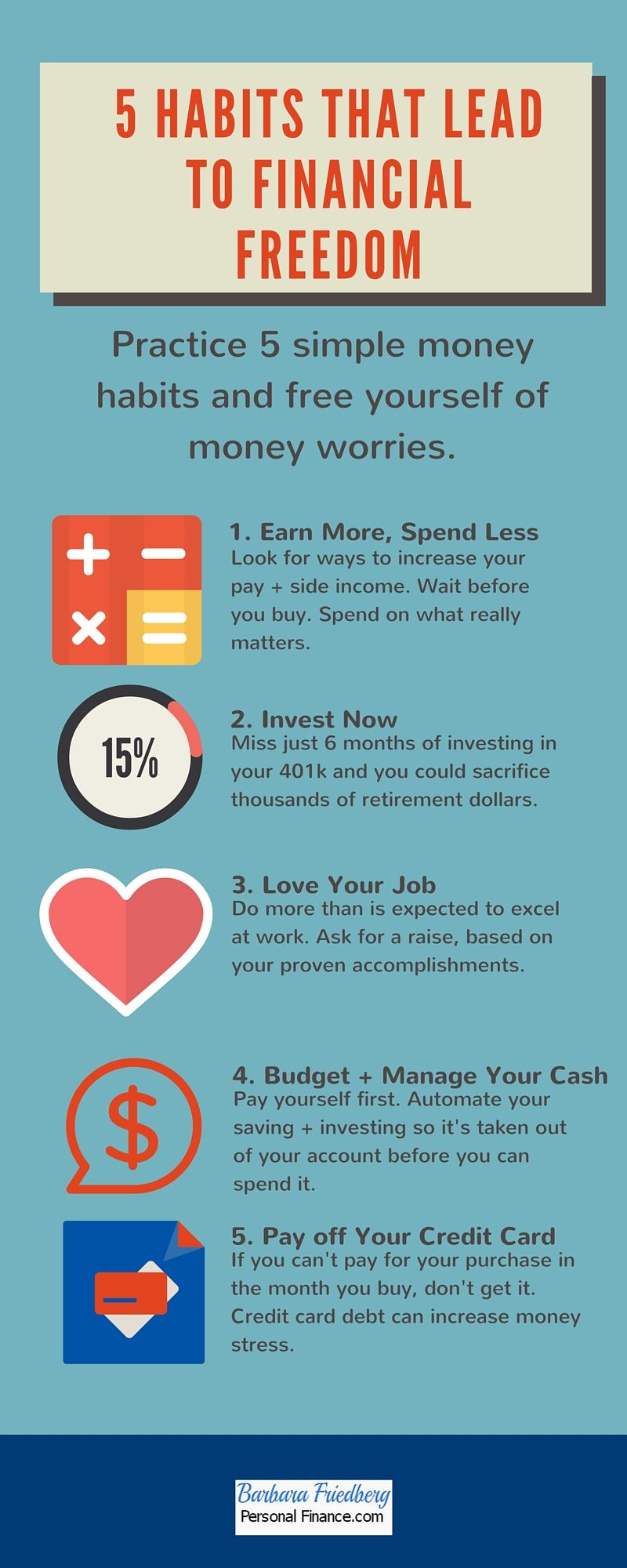 5 Habits To Help You Achieve Financial Freedom Simple