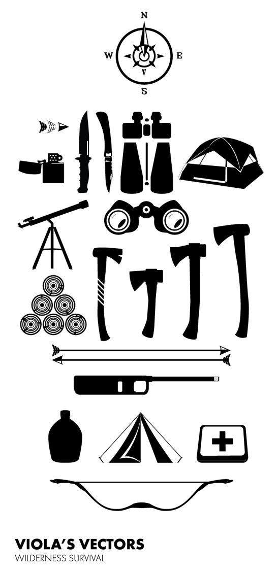Camping Survival Kit Clip Art