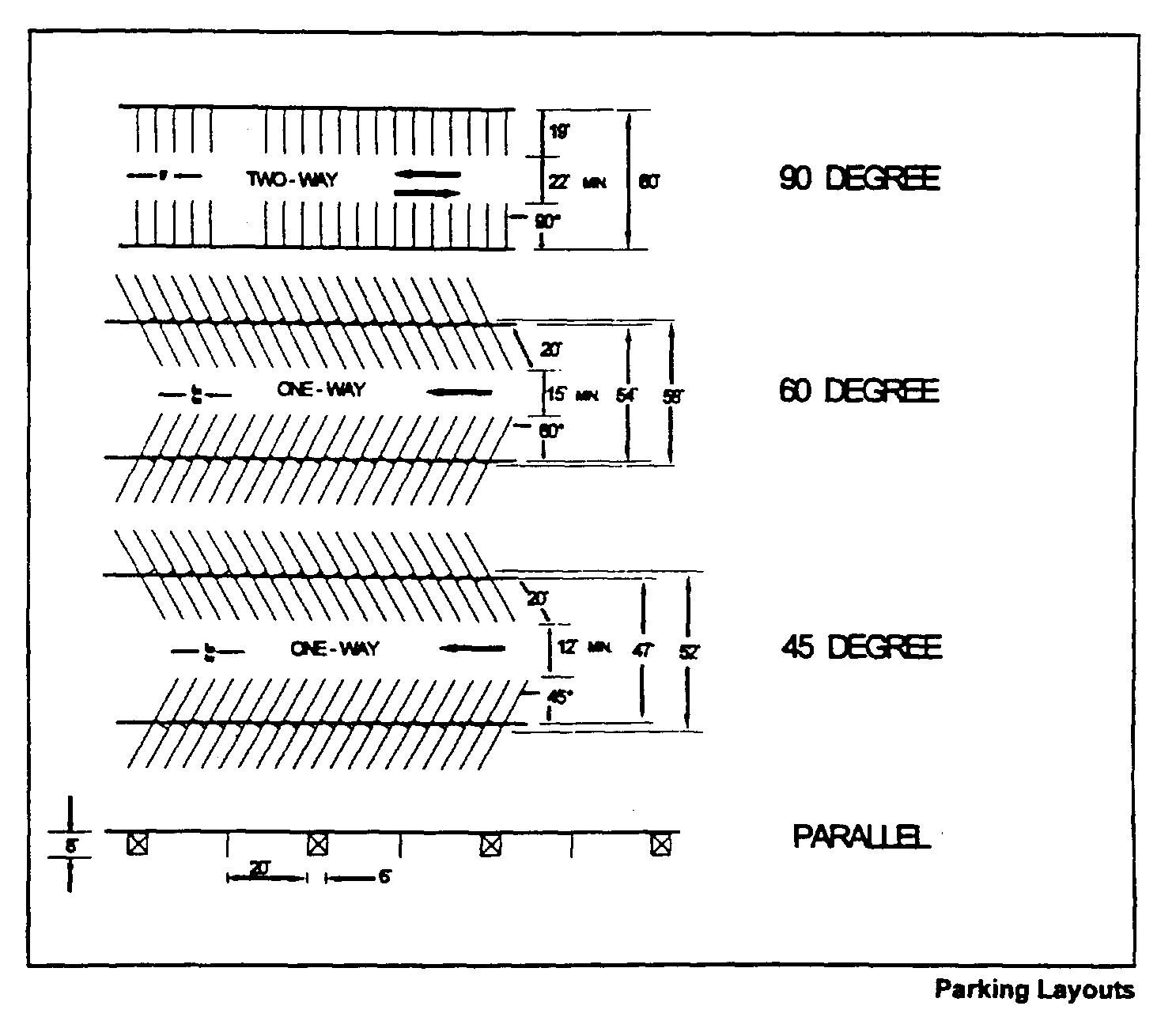 60 Degree Angle Parking Dimensions