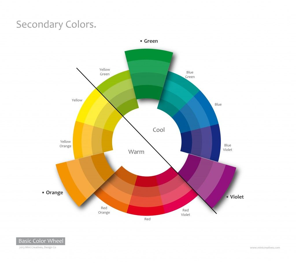 Secondary Colors 12 Hour Ryb Color Wheel With 1 Shade