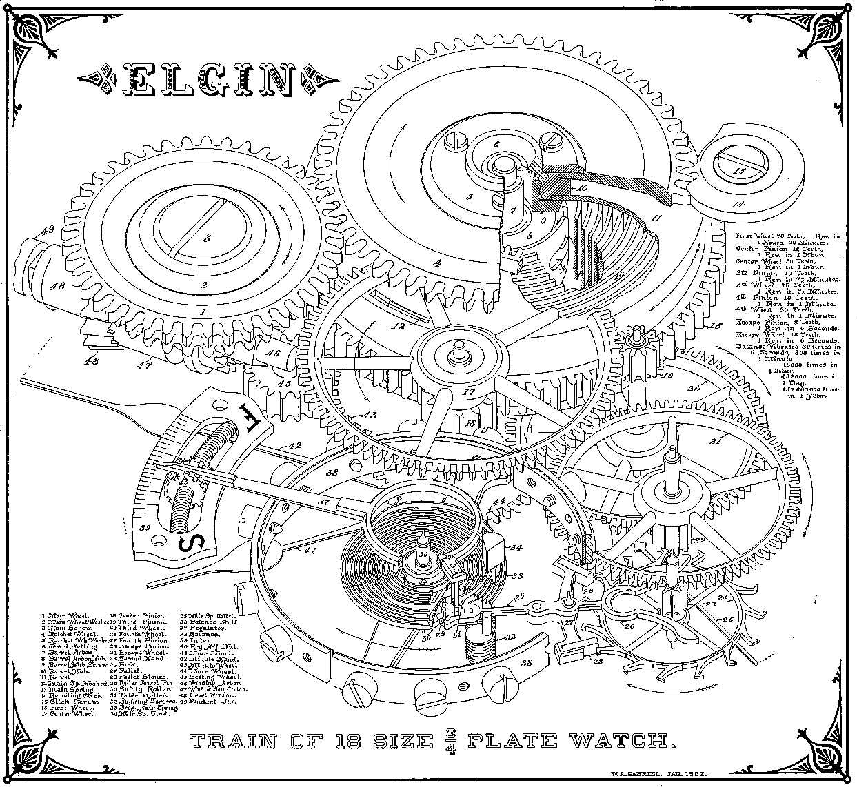 Idea For A Clockpunk Design