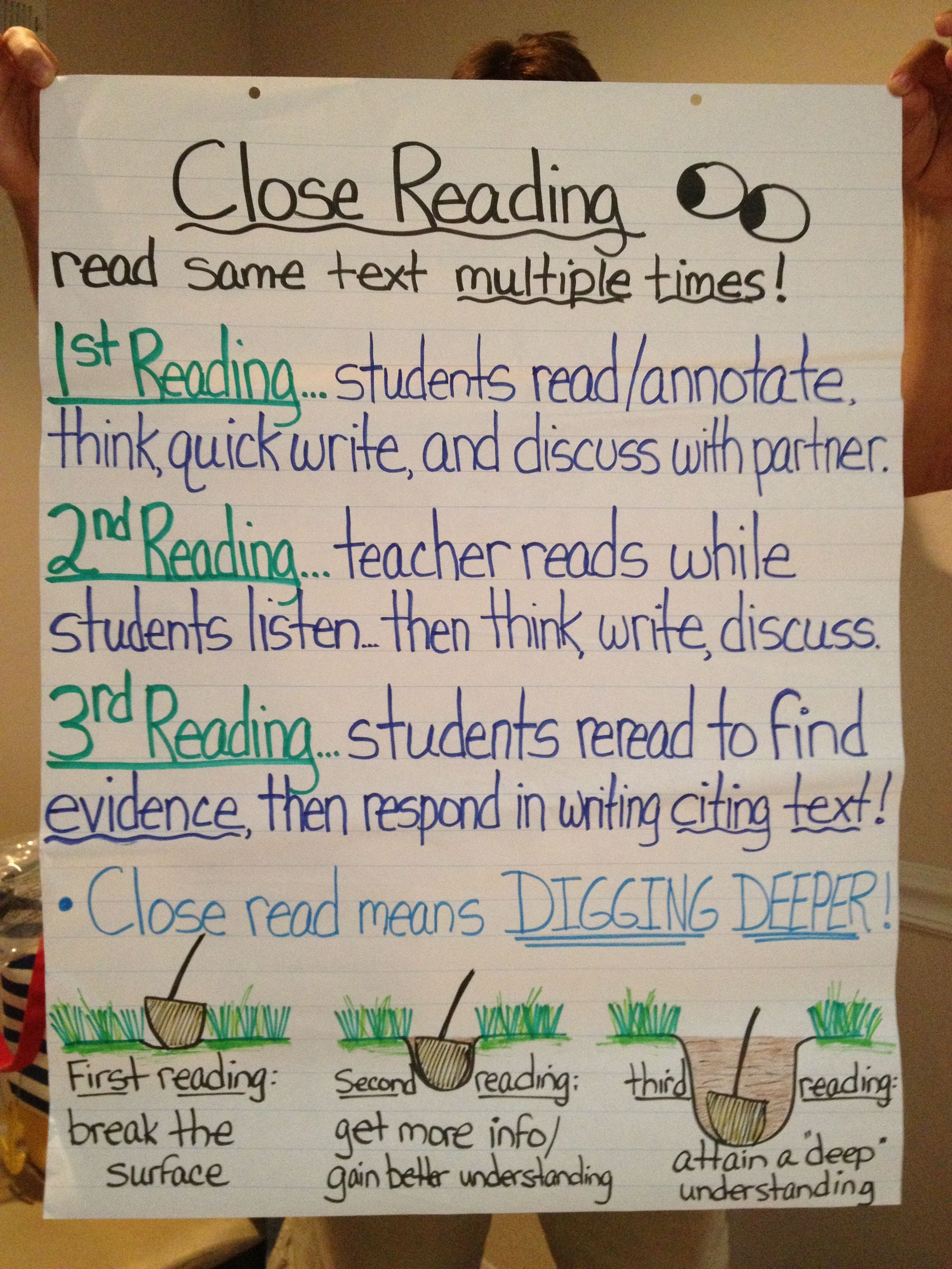 Close Reading Checklist For Elementary Students