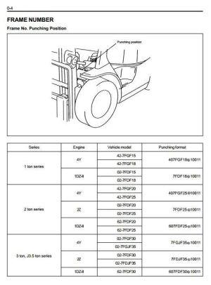 Toyota Fork Truck 7FDF15, 7FDF18, 7FDF20, 7FDF25, 7FDF30