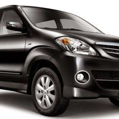 Harga Grand New Avanza Surabaya Warna Terlaris Rental Sewa Mobil Murah Dengan