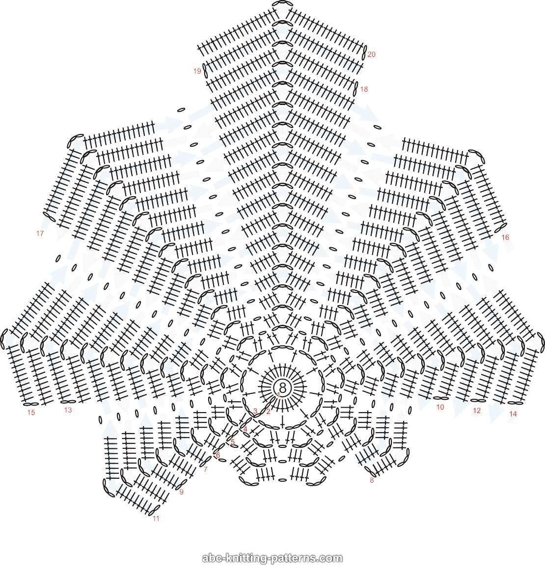 Crochet Oval Rug Diagram