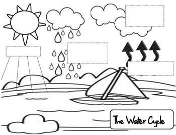 Printables. Water Cycle Worksheet Pdf. Lemonlilyfestival
