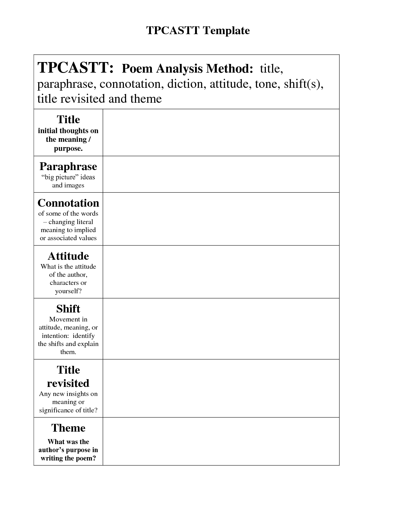 Tpcastt Template