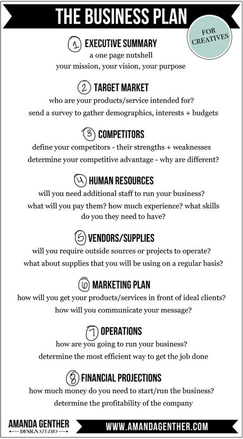 Plan Business Salon Outline