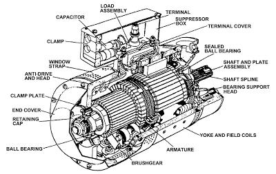 Aircraft Parts on Aircraft Dc #Generators #ECE