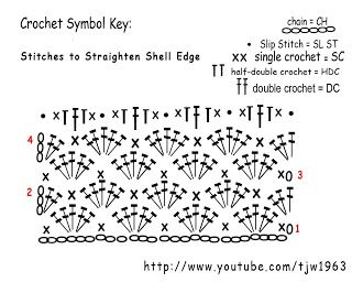 How to Straighten the Edge of a Crochet Shell, tutorial by