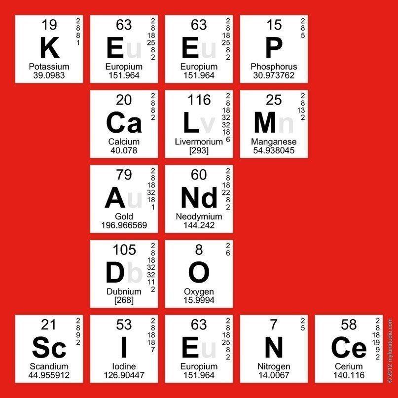 Symbol Start Chemistry Their Element Names