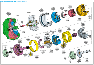4L80E Parts BlowUp  Diagram | keith kraft | Pinterest | Car stuff, Engine and Ls engine