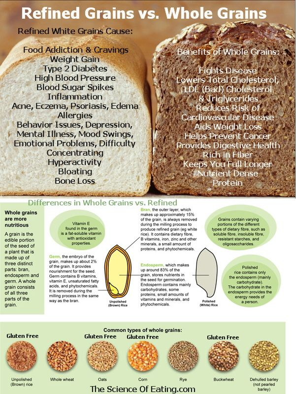 Choosing Whole Grains Over White, Refined Products That