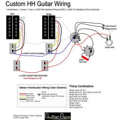 Guitar Wiring Diagram 2 Pickup 1 Volume Tone House Lighting Custom Hh With Spst Coil Splitting And