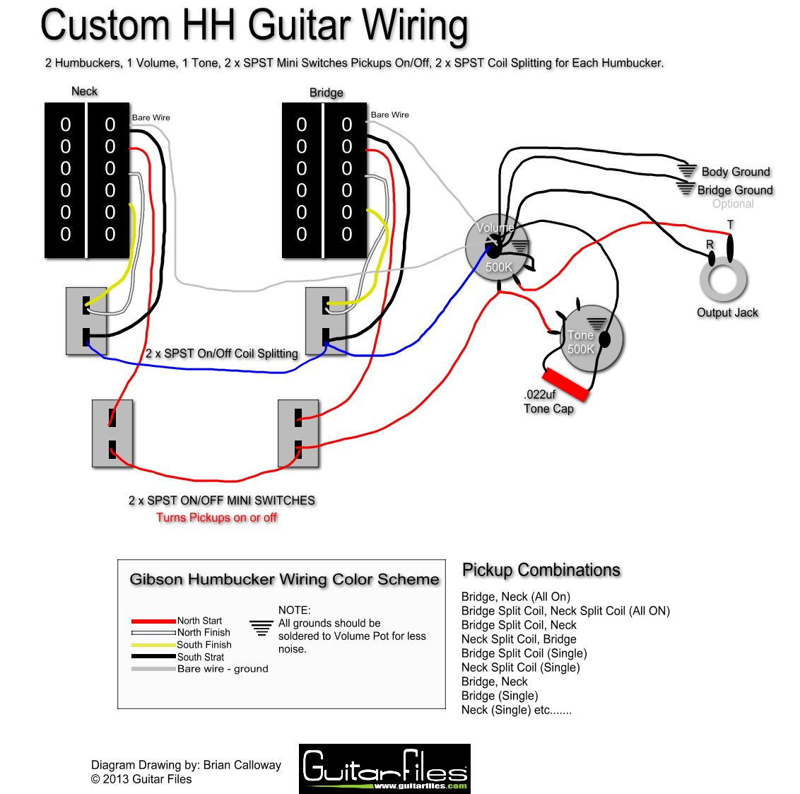 guitar wiring diagrams coil split diagram sequence reservation custom hh with spst splitting and