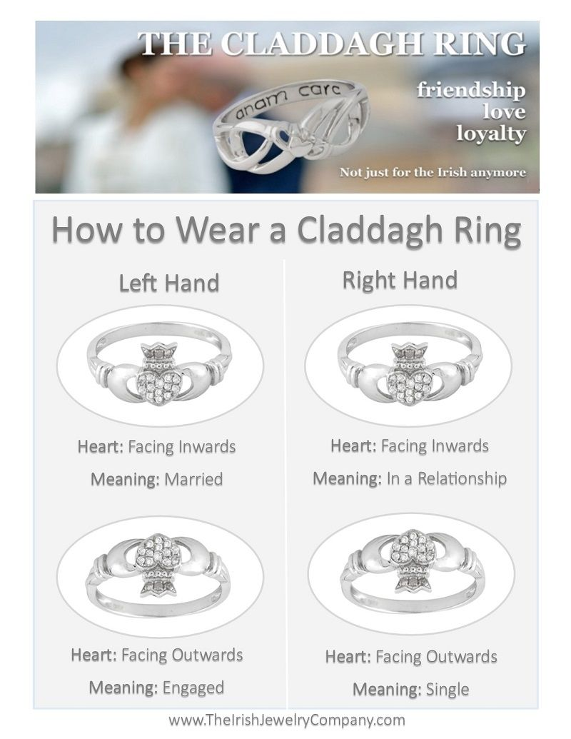 How to wear a claddagh ring all things irish pinterest