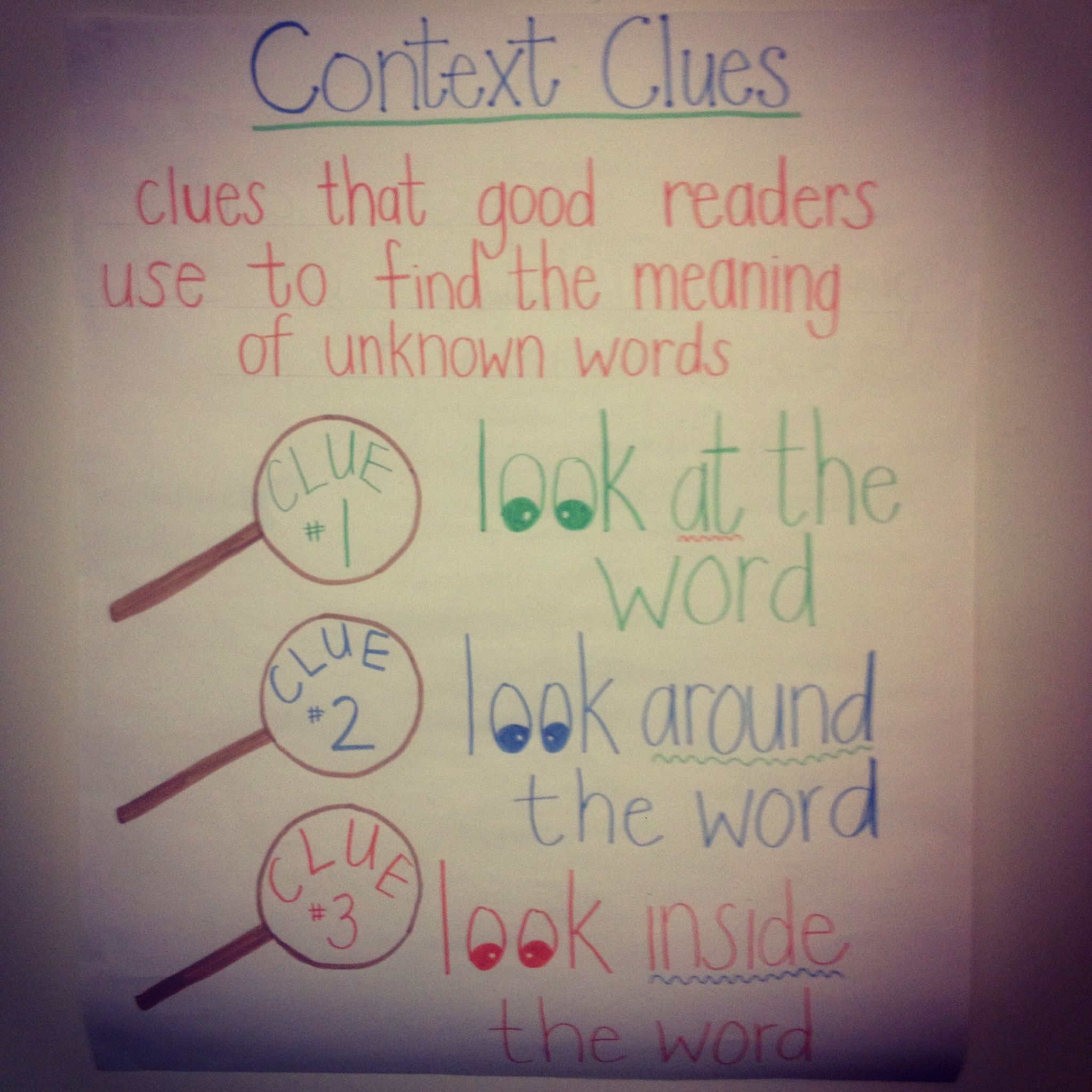 Context Clues Anchor Chart From 2nd Grade Daily 5 Mini