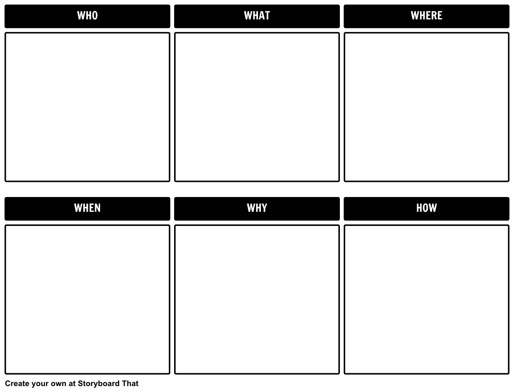 The Traditional Layout Is A Great Graphic Organizer For