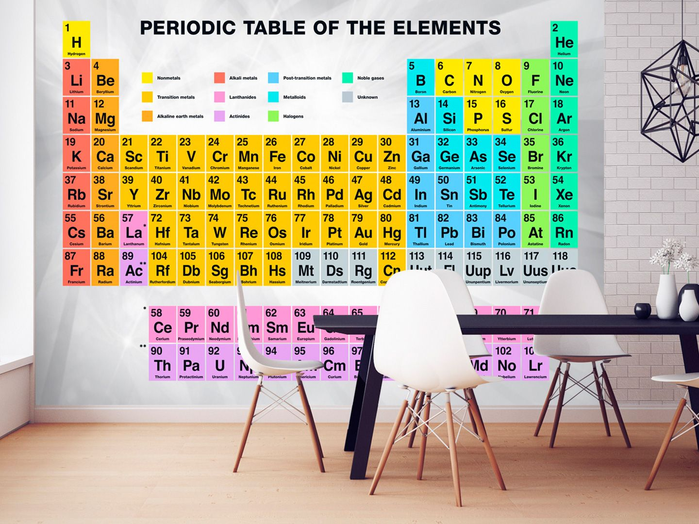 wallmural for school with periodic table of elements. need some