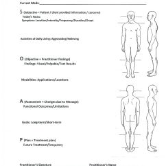 Massage Technique Diagram 99 S10 Radio Wiring Soap Chart Body Bing Images
