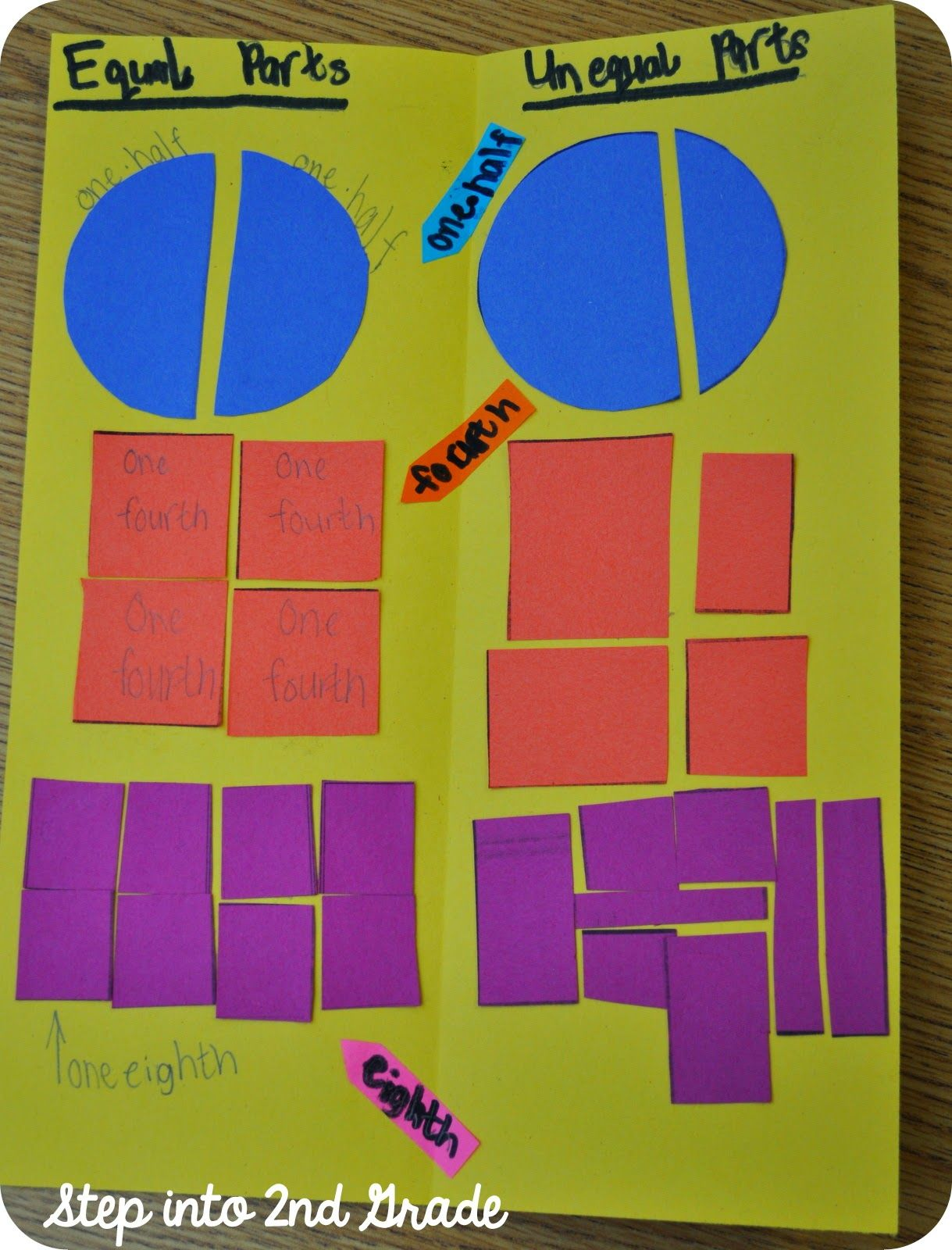 New Fraction Fun Step Into 2nd Grade With Mrs Lemons