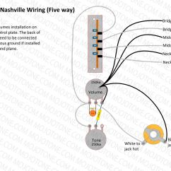 Telecaster Wiring Diagram Humbucker Single Coil Sony Bluetooth Car Stereo Nashville Telecasters