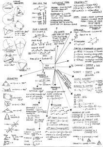 Nice! Maths Geometry infographic Check more at http