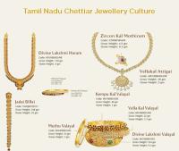 tamil-wedding-jewellery | Jewelry - History & Tradition ...