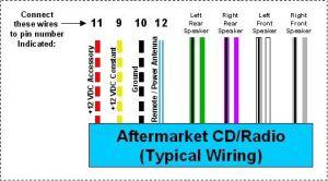 Aftermarket Radio Wiring Diagram | shed radio wiring | Pinterest | Radios, Volvo and Free credit