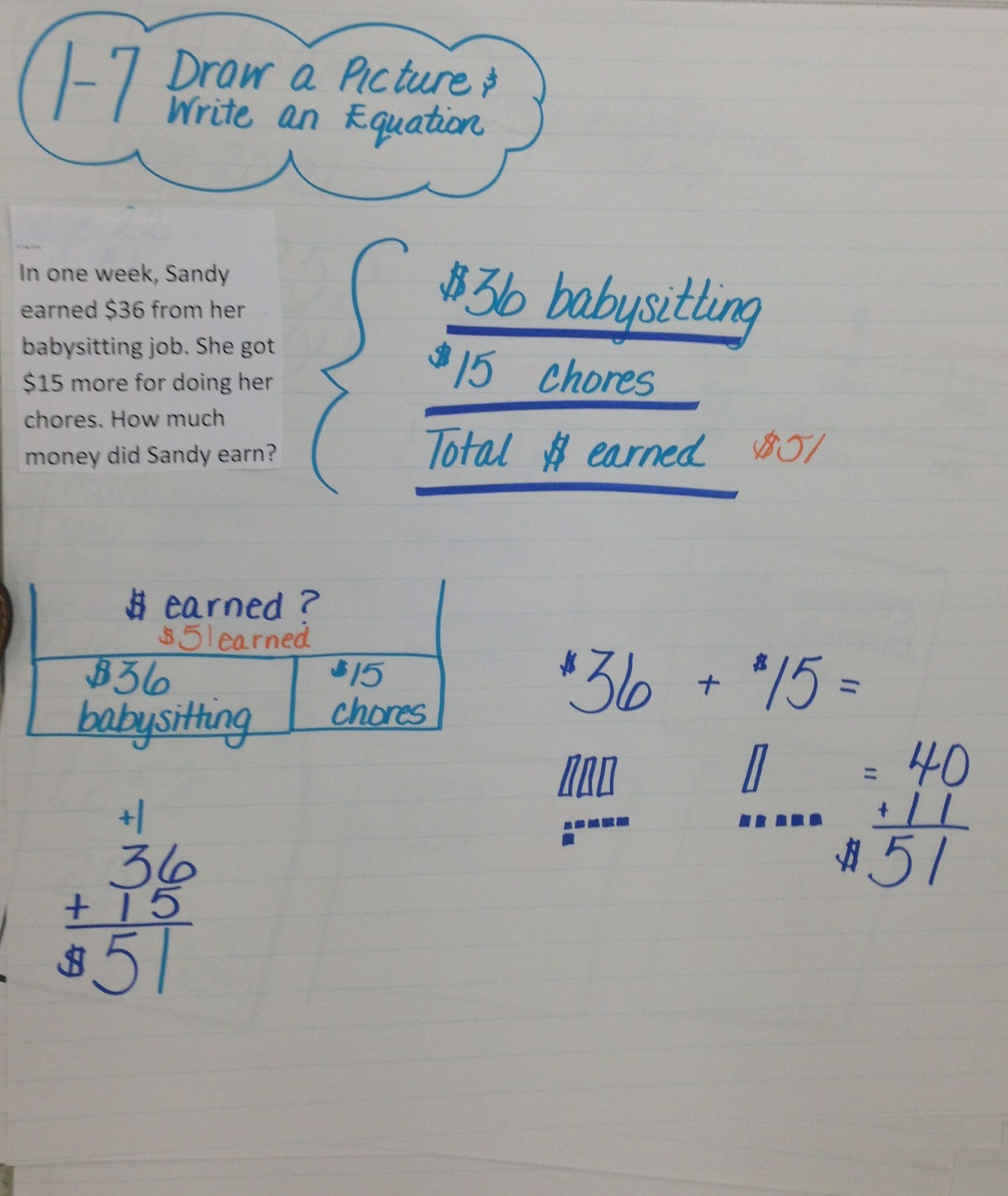 1 7 Problem Solving Drawing A Picture And Writing An Equation Brace Map