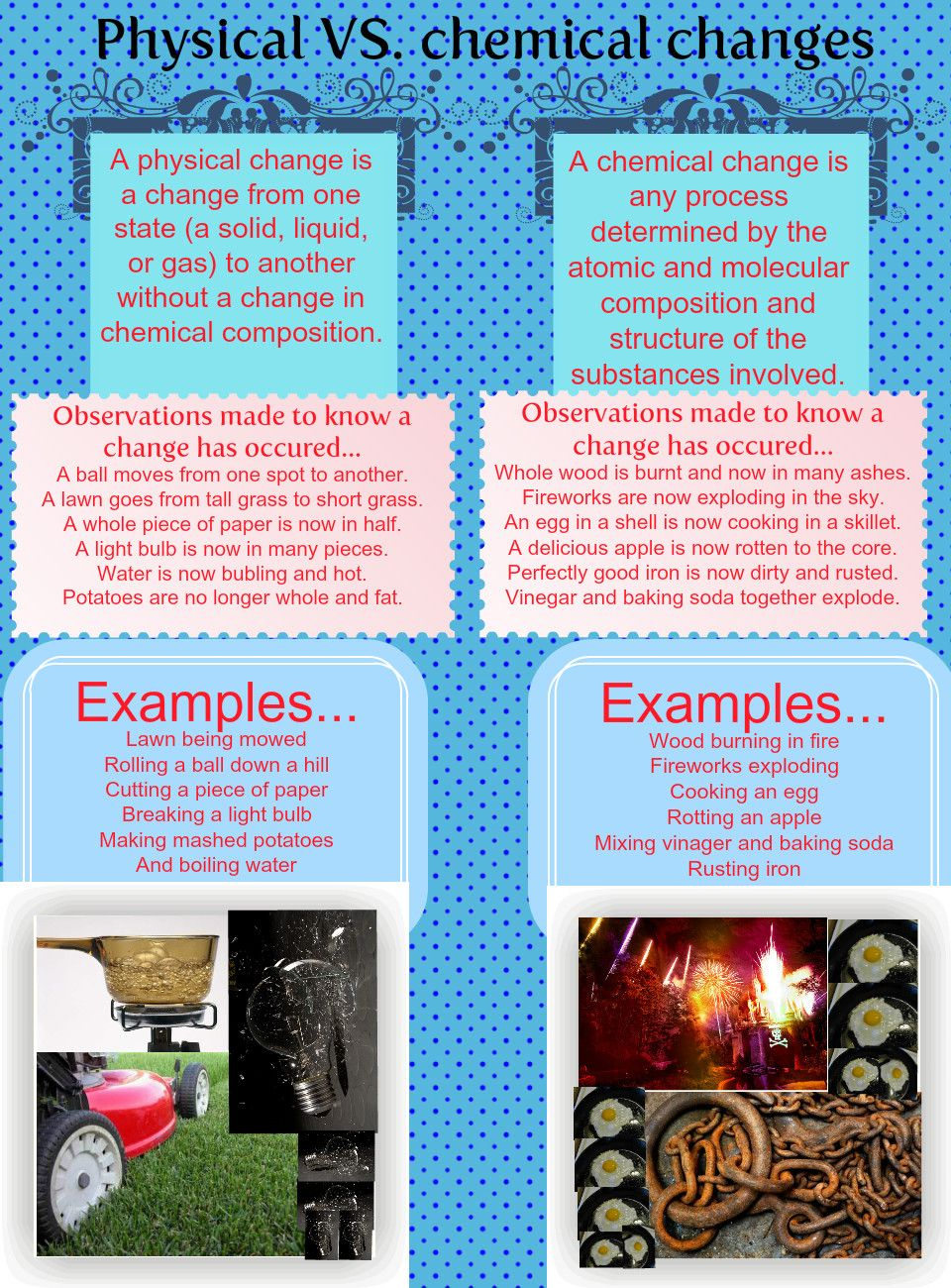 Physical And Chemical Changes Science Pinterest Teaching