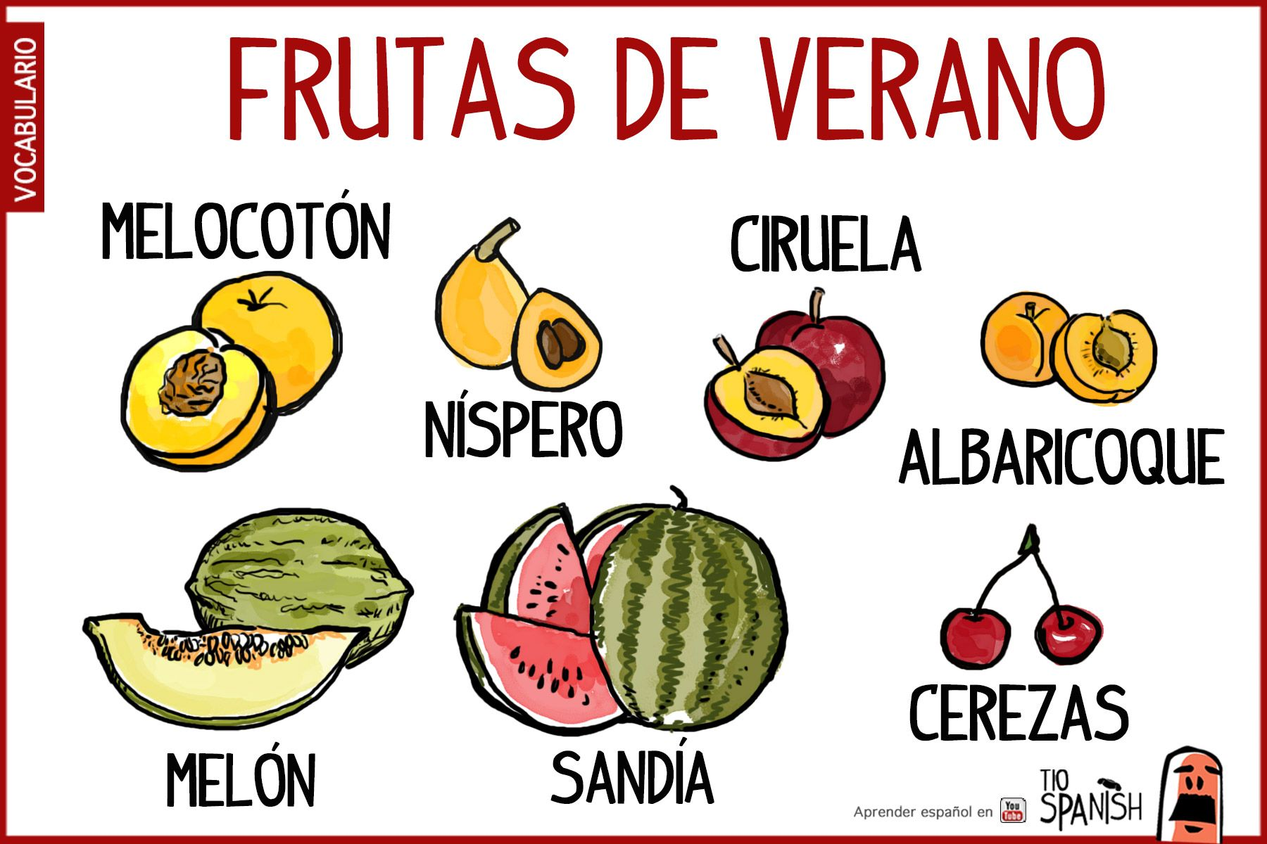 Frutas Spanish Worksheet