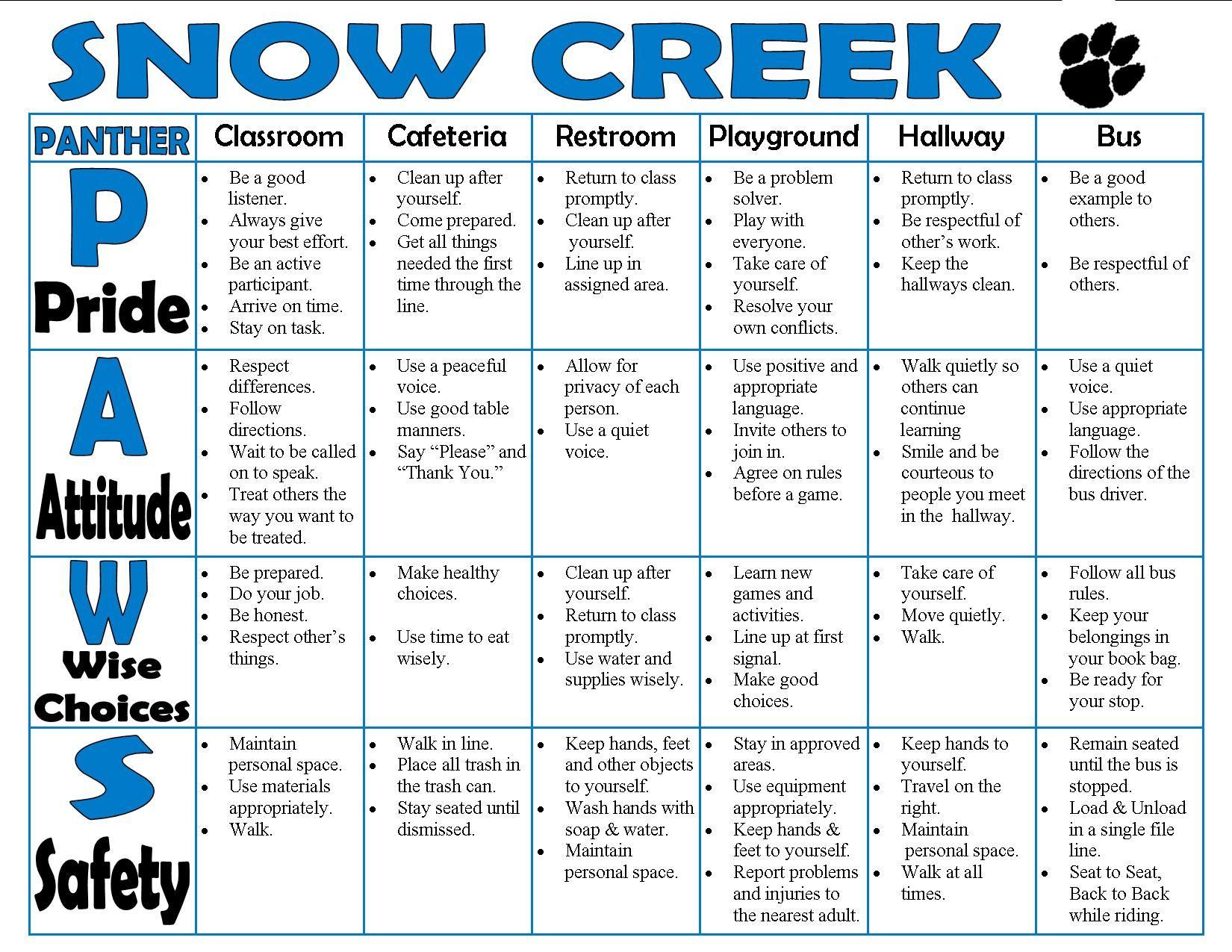 Snow Creek Pbis Matrix 1 650 1 275 Pixels