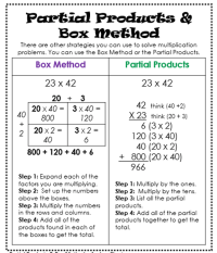 Partial Product Box Multiplication Worksheets - how to ...