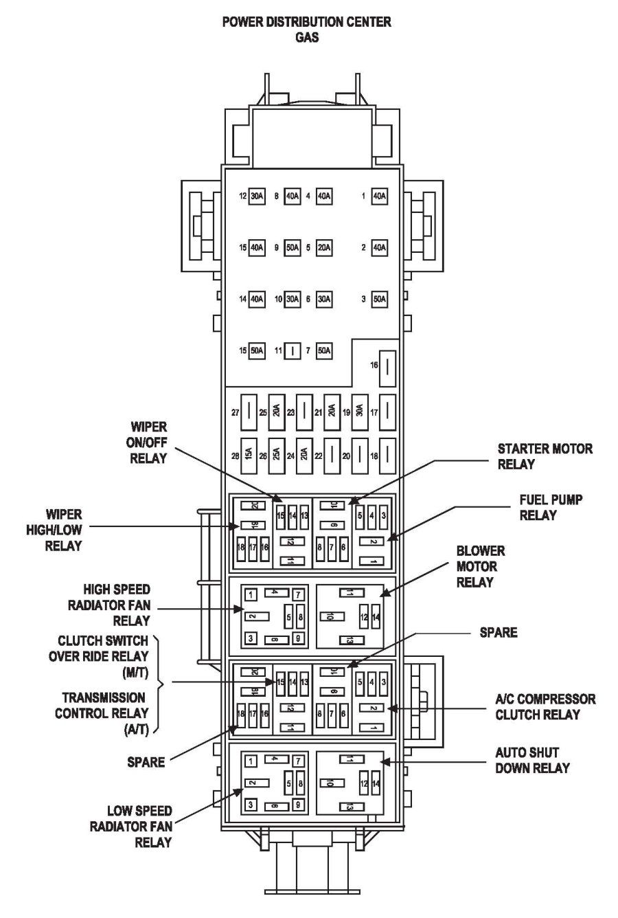 2004 Jeep Liberty Interior Fuse Box Diagram