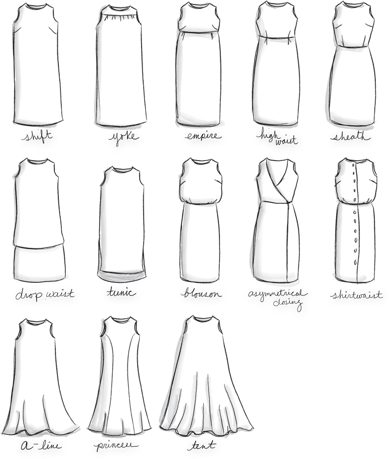 Guide to naming dress styles. guide to knowing the